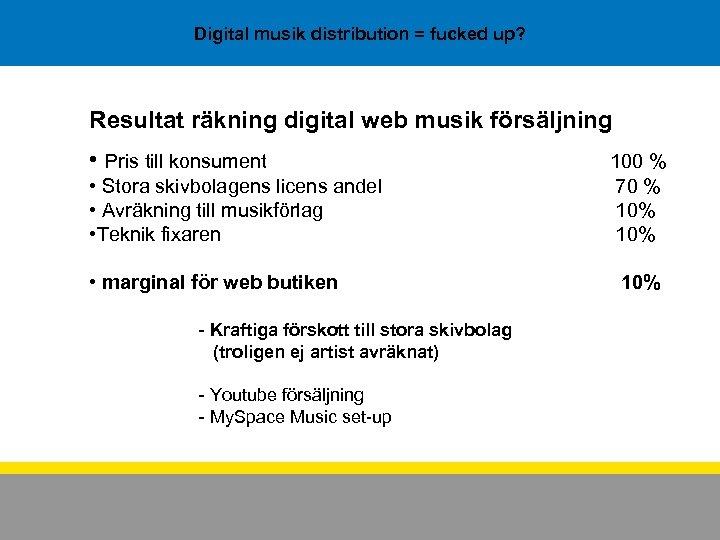 Digital musik distribution = fucked up? Resultat räkning digital web musik försäljning • Pris