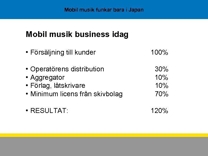 Mobil musik funkar bara i Japan Mobil musik business idag • Försäljning till kunder
