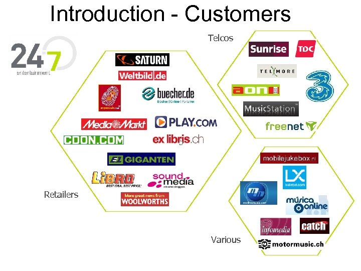 Introduction - Customers Telcos Retailers Various