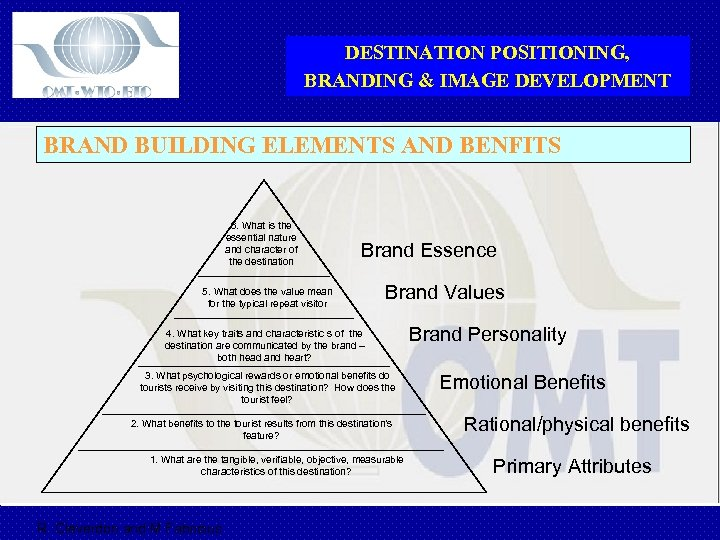 DESTINATION POSITIONING, BRANDING & IMAGE DEVELOPMENT BRAND BUILDING ELEMENTS AND BENFITS 6. What is