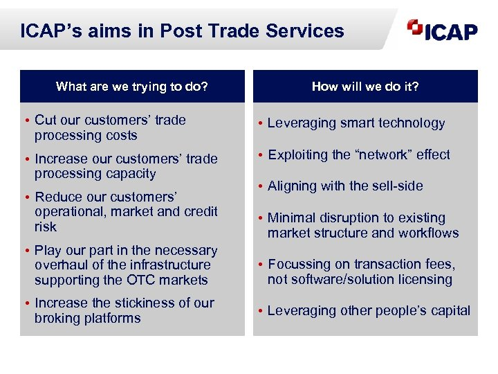 ICAP's aims in Post Trade Services What are we trying to do? How will