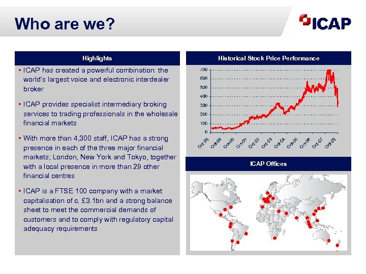 Who are we? Highlights Historical Stock Price Performance • ICAP has created a powerful