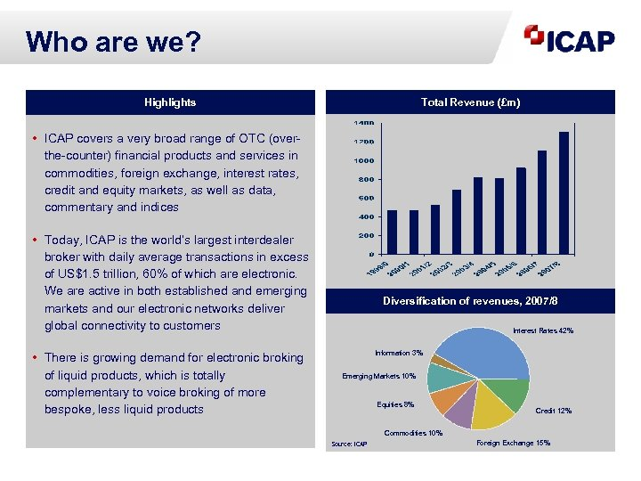 Who are we? Total Revenue (£m) Highlights • ICAP covers a very broad range