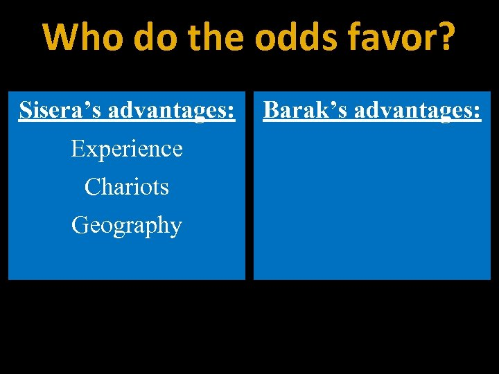 Who do the odds favor? Sisera's advantages: Experience Chariots Geography Barak's advantages: