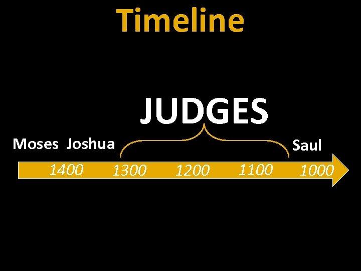 Timeline Moses Joshua 1400 JUDGES 1300 1200 1100 Saul 1000