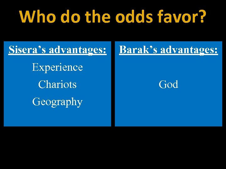 Who do the odds favor? Sisera's advantages: Barak's advantages: Experience Chariots Geography God