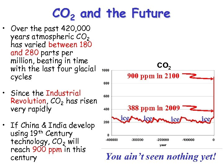 CO 2 and the Future • Over the past 420, 000 years atmospheric CO