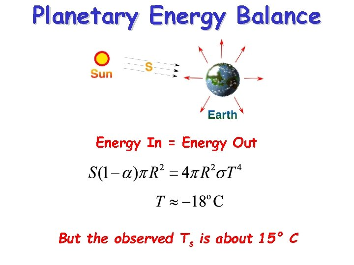 Planetary Energy Balance Energy In = Energy Out But the observed Ts is about
