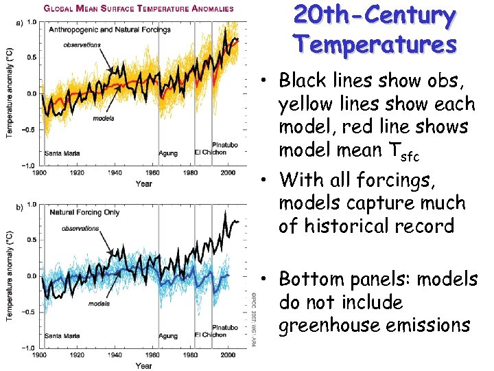 20 th-Century Temperatures • Black lines show obs, yellow lines show each model, red