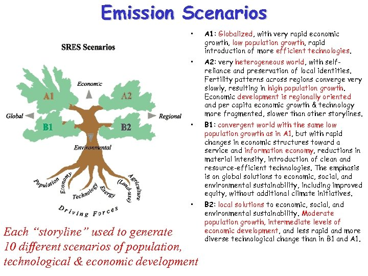 Emission Scenarios • A 1: Globalized, with very rapid economic growth, low population growth,