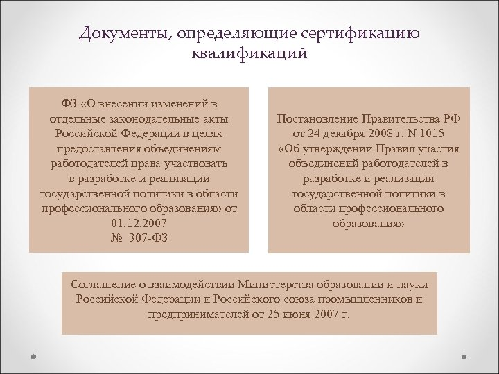Документы, определяющие сертификацию квалификаций ФЗ «О внесении изменений в отдельные законодательные акты Российской Федерации