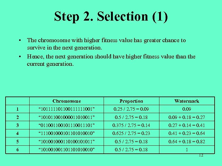 Step 2. Selection (1) • The chromosome with higher fitness value has greater chance