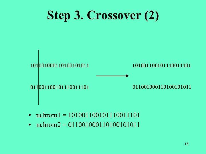 Step 3. Crossover (2) 101001000110100101011 101001100101110011101 011001000110100101011 • nchrom 1 = 101001011101 • nchrom
