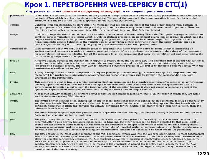 Крок 1. ПЕРЕТВОРЕННЯ WEB-СЕРВІСУ В СТС(1) 13/25