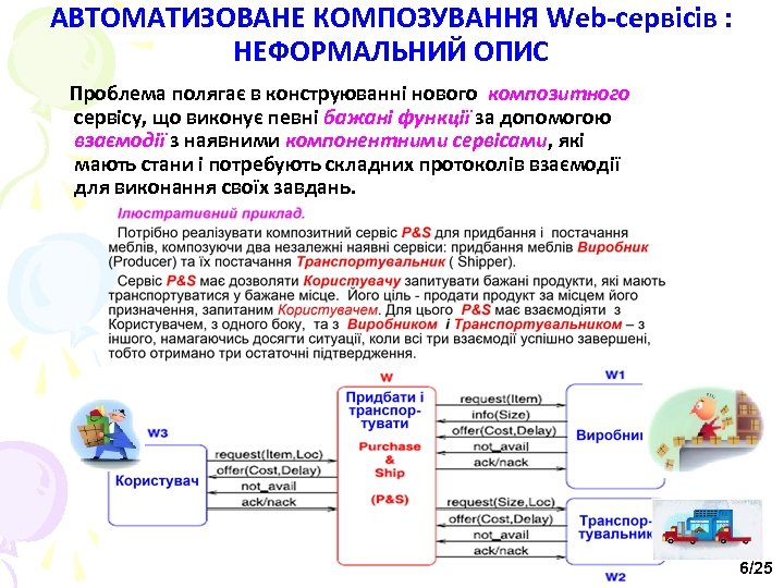 АВТОМАТИЗОВАНЕ КОМПОЗУВАННЯ Web-сервісів : НЕФОРМАЛЬНИЙ ОПИС Проблема полягає в конструюванні нового композитного сервісу, що