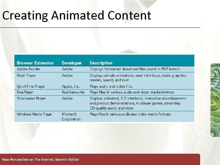 Creating Animated Content New Perspectives on The Internet, Seventh Edition XP
