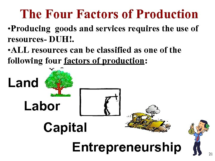 The Four Factors of Production • Producing goods and services requires the use of