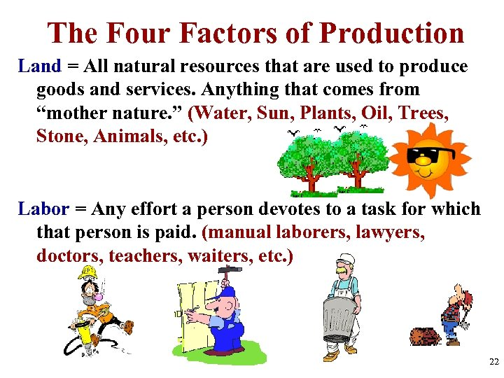 The Four Factors of Production Land = All natural resources that are used to