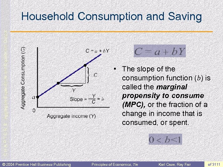 C H A P T E R 8: Aggregate Expenditure and Equilibrium Output Household