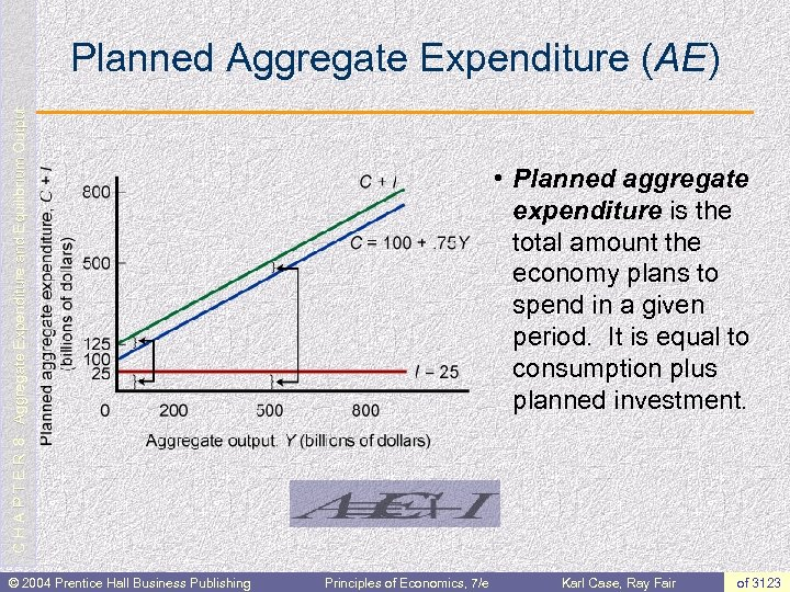 C H A P T E R 8: Aggregate Expenditure and Equilibrium Output Planned