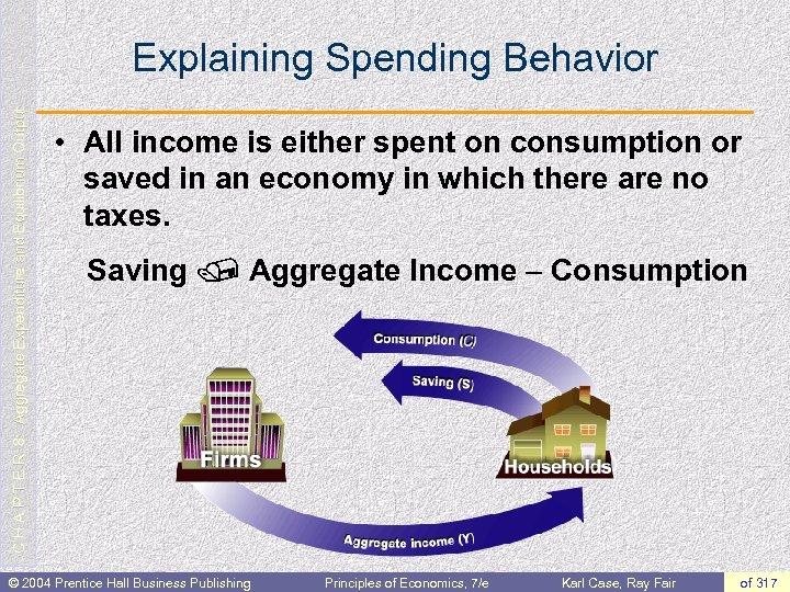 C H A P T E R 8: Aggregate Expenditure and Equilibrium Output Explaining