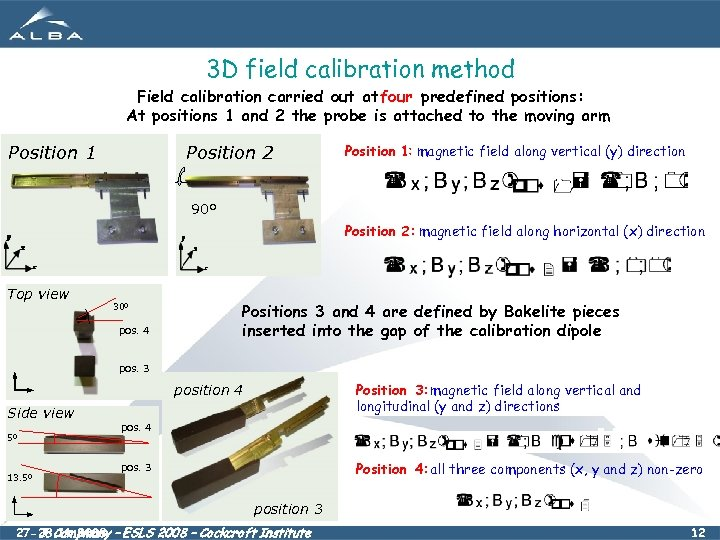 3 D field calibration method Field calibration carried out at four predefined positions: At