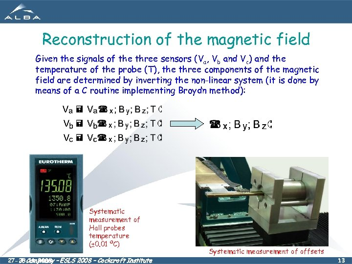 Reconstruction of the magnetic field Given the signals of the three sensors (Va, Vb