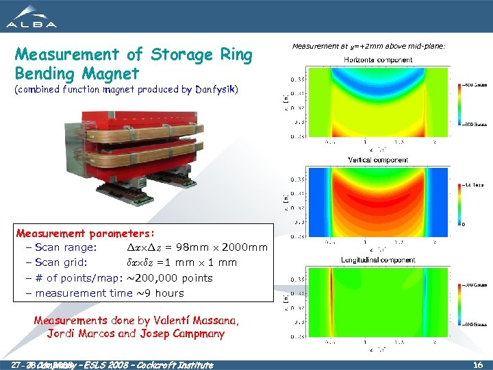 Measurement of Storage Ring Bending Magnet Measurement at y=+2 mm above mid-plane: (combined function