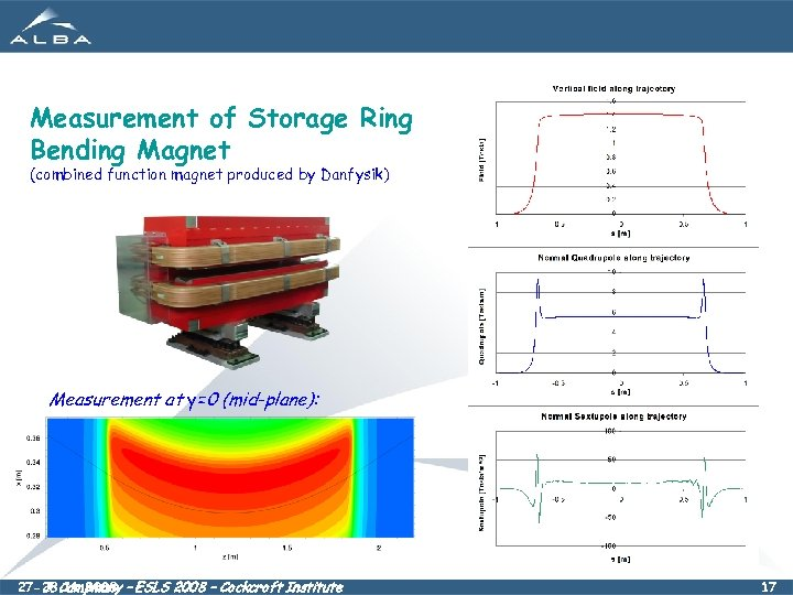 Measurement of Storage Ring Bending Magnet (combined function magnet produced by Danfysik) Measurement at