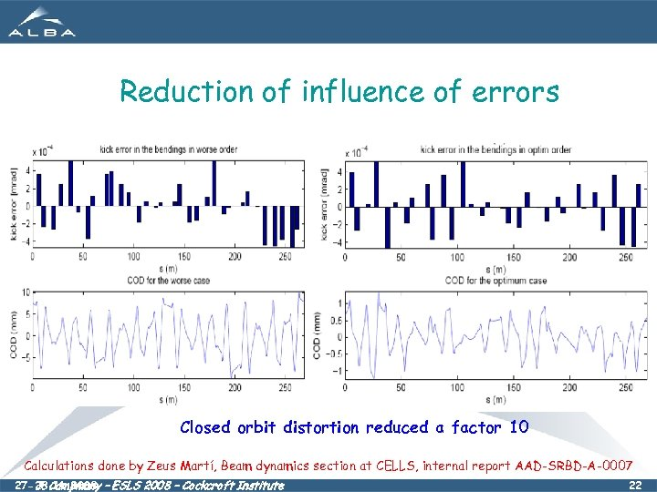 Reduction of influence of errors Closed orbit distortion reduced a factor 10 Calculations done