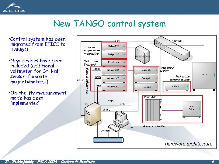 New TANGO control system • New devices have been included (additional voltmeter for 3