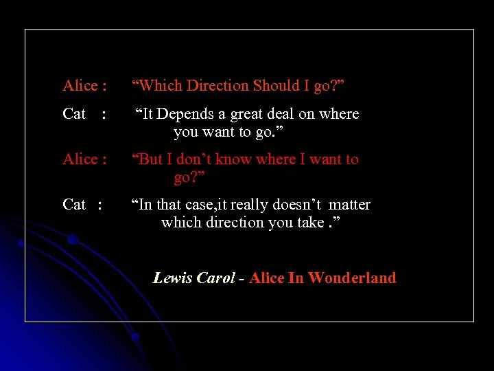 """Alice : """"Which Direction Should I go? """" Cat : """"It Depends a great"""