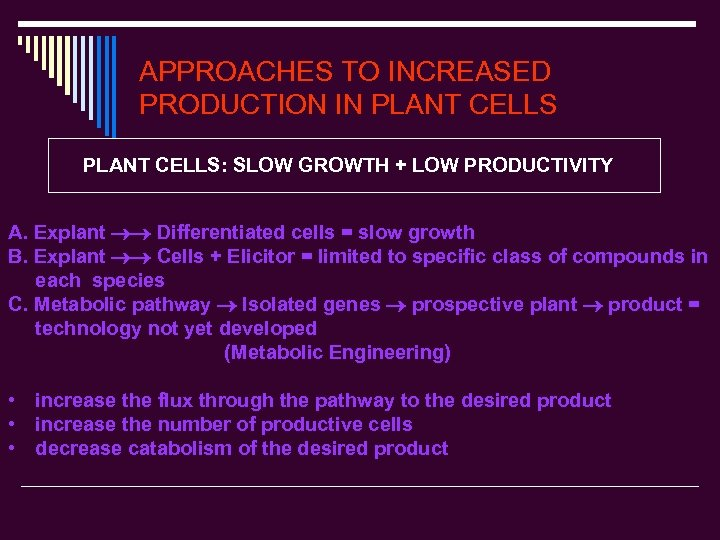 APPROACHES TO INCREASED PRODUCTION IN PLANT CELLS: SLOW GROWTH + LOW PRODUCTIVITY A. Explant