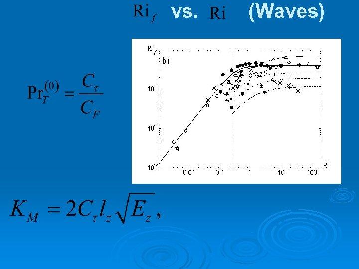 vs. (Waves)