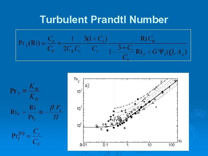Turbulent Prandtl Number
