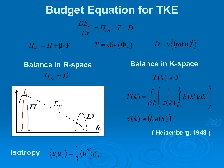 Budget Equation for TKE Balance in R-space Balance in K-space ( Heisenberg, 1948 )