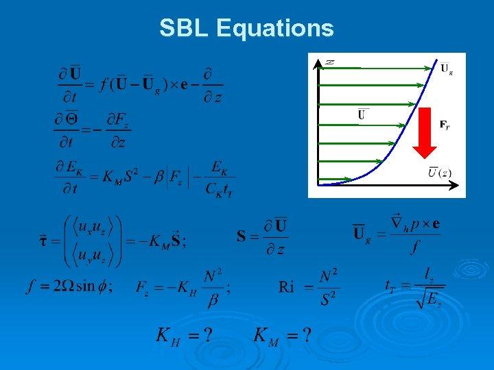 SBL Equations