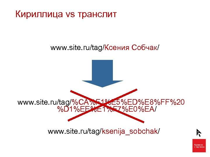 Кириллица vs транслит www. site. ru/tag/Ксения Собчак/ www. site. ru/tag/%CA%F 1%E 5%ED%E 8%FF%20 %D