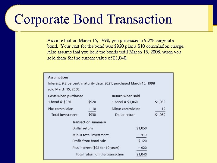 Corporate Bond Transaction Assume that on March 15, 1998, you purchased a 9. 2%