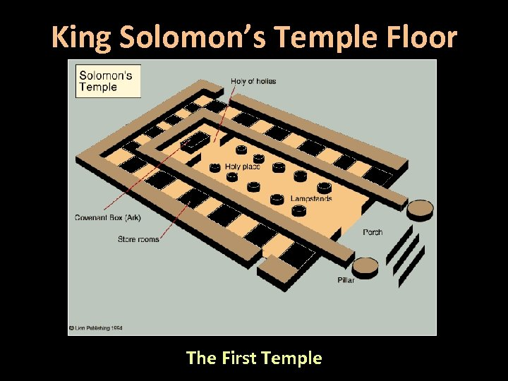 King Solomon's Temple Floor Plan The First Temple