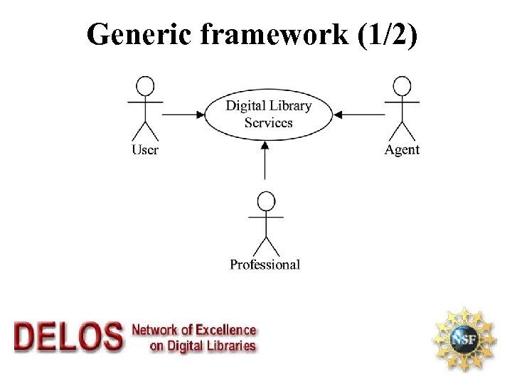Generic framework (1/2)