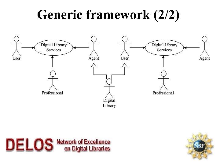 Generic framework (2/2)