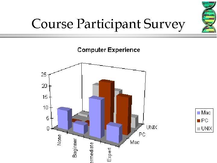 Course Participant Survey 25
