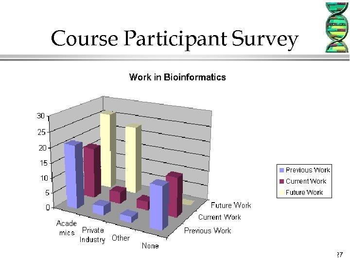 Course Participant Survey 27