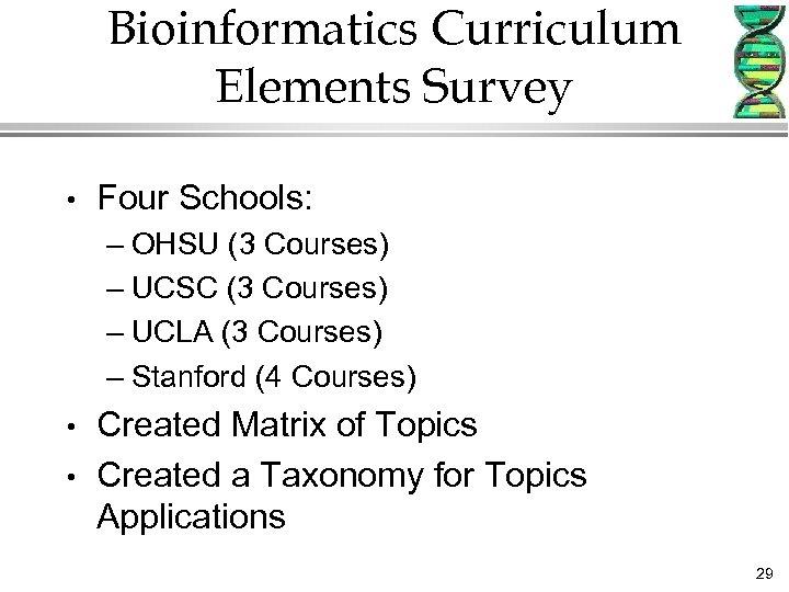 Bioinformatics Curriculum Elements Survey • Four Schools: – OHSU (3 Courses) – UCSC (3