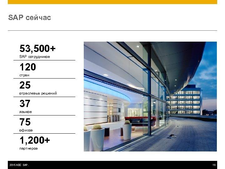 SAP сейчас 53, 500+ SAP сотрудников 120 стран 25 отраслевых решений 37 языков 75