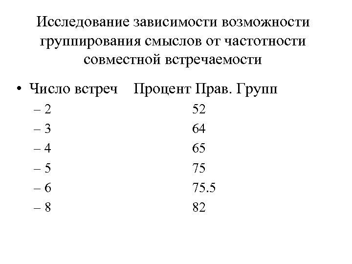 Исследование зависимости возможности группирования смыслов от частотности совместной встречаемости • Число встреч Процент Прав.