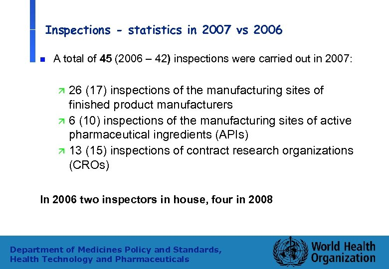 Inspections - statistics in 2007 vs 2006 n A total of 45 (2006 –