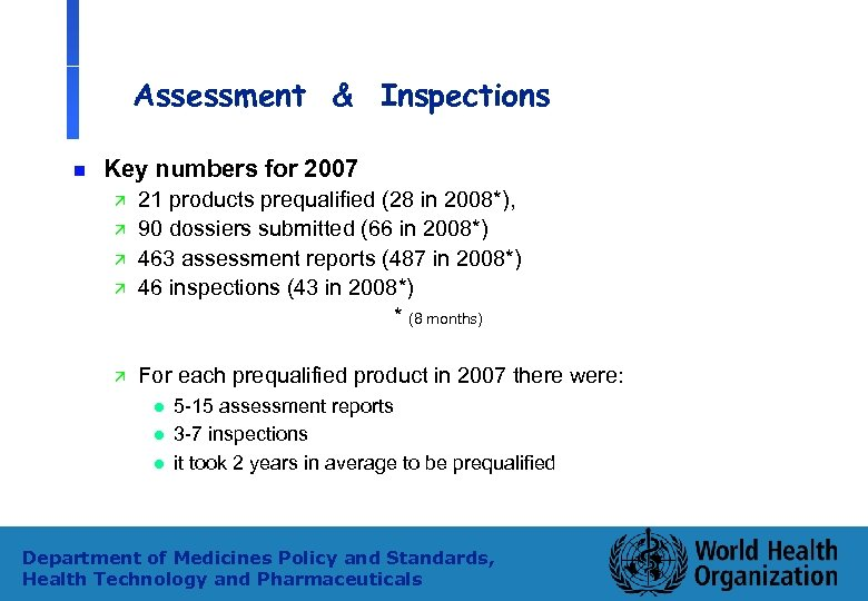 Assessment & Inspections n Key numbers for 2007 ä ä ä 21 products prequalified