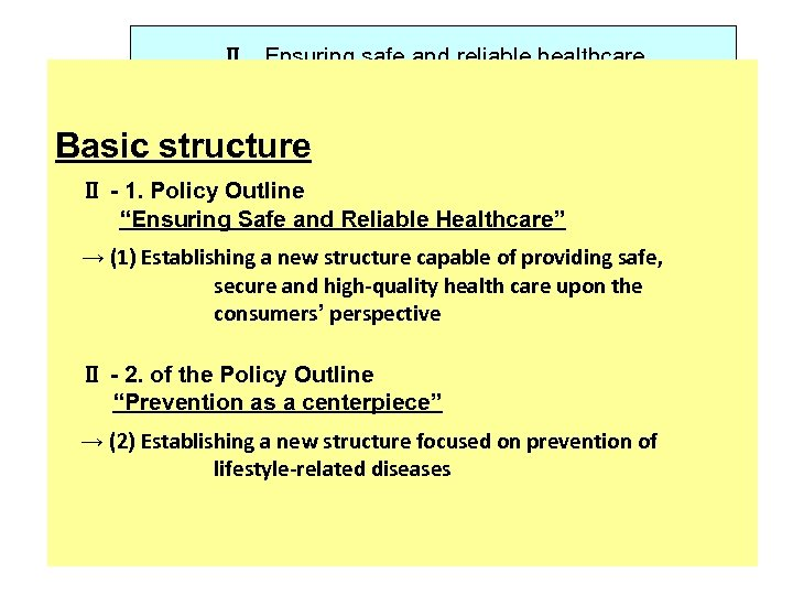 Ⅱ. Ensuring safe and reliable healthcare while emphasizing prevention Basic structure Ⅱ - 1.